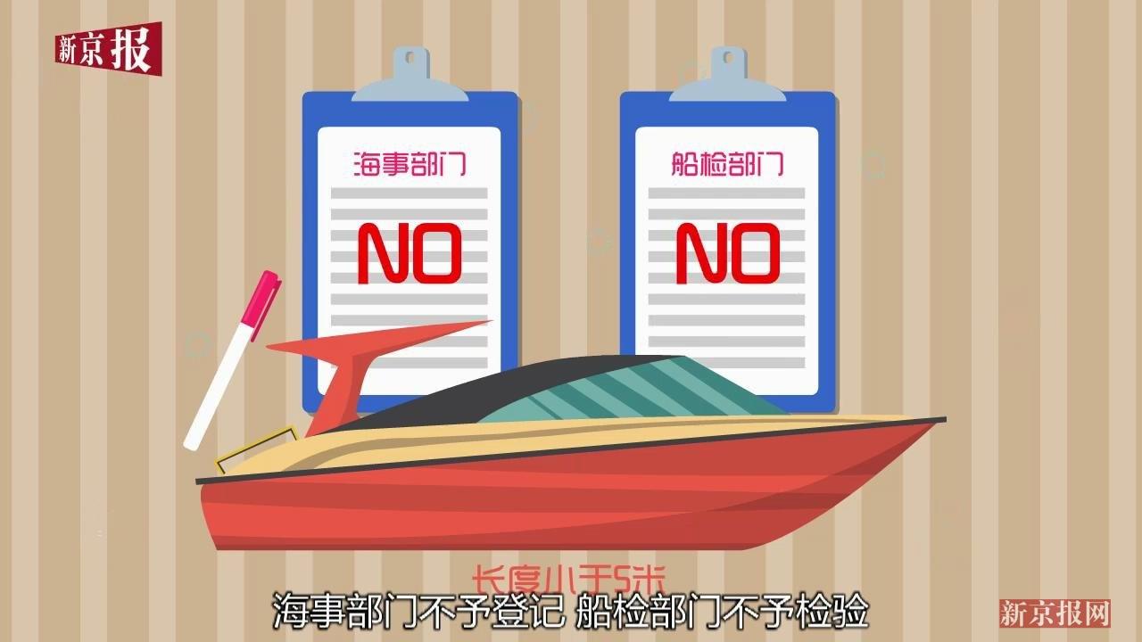 调查丨东戴河摩托艇宰客 70%无证驾驶随意要价