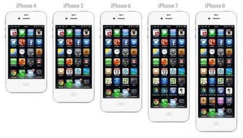 果6调侃时,苹果对屏幕人们手机长度的发布图miui6是安卓5.0吗图片