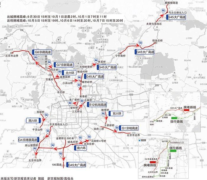 高速路拥堵预计30日15时开始