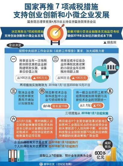 国务院再推7项税收优惠,哪些适合创业公司?