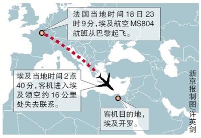 巴黎飞开罗一客机失联 或已坠毁